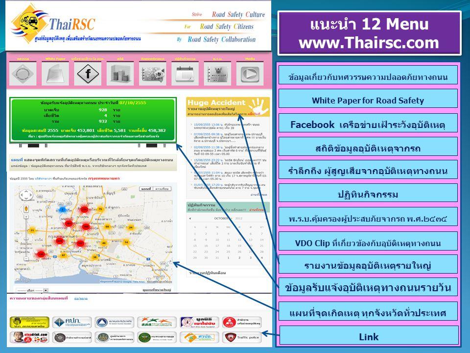 แนะนำ 12 Menu www.Thairsc.com