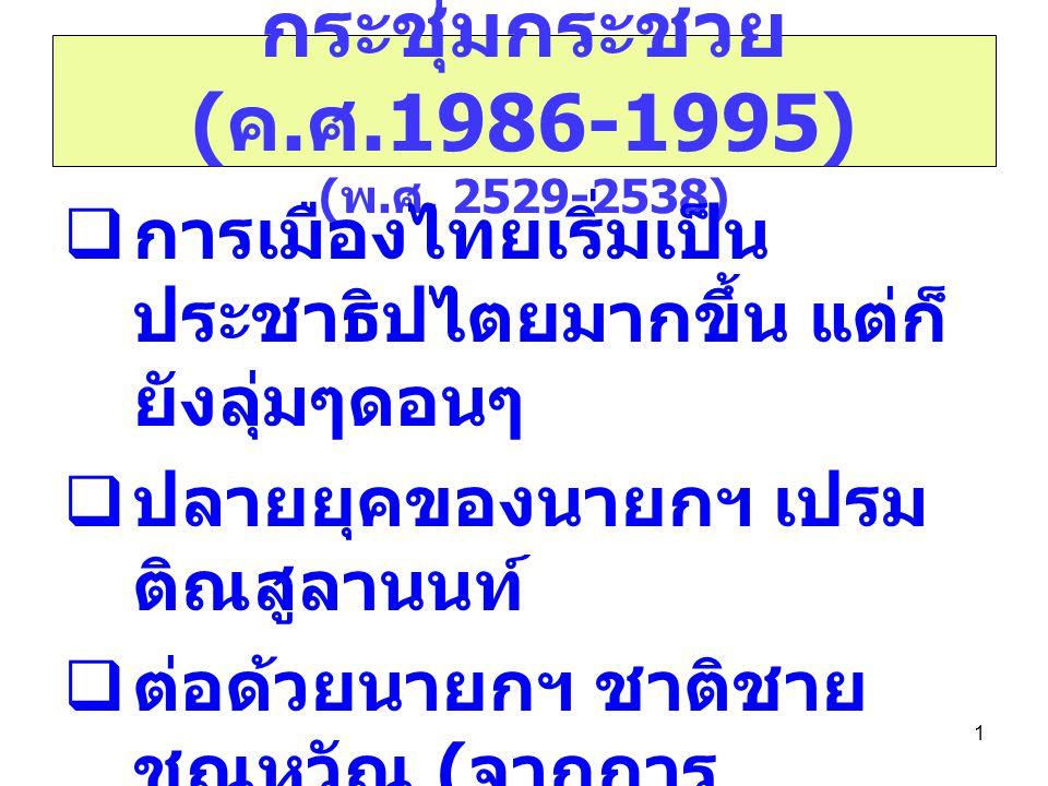 กระชุ่มกระชวย (ค.ศ.1986-1995) (พ.ศ. 2529-2538)