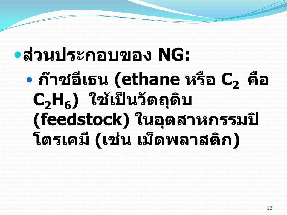 ส่วนประกอบของ NG: ก๊าซอีเธน (ethane หรือ C2 คือ C2H6) ใช้เป็นวัตถุดิบ (feedstock) ในอุตสาหกรรมปิโตรเคมี (เช่น เม็ดพลาสติก)
