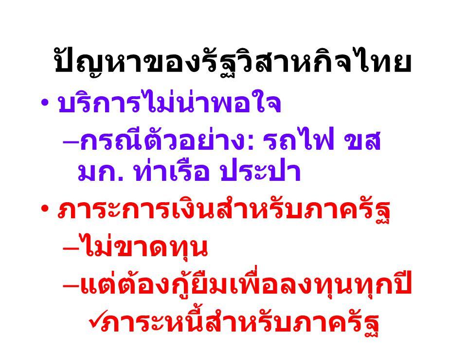 ปัญหาของรัฐวิสาหกิจไทย