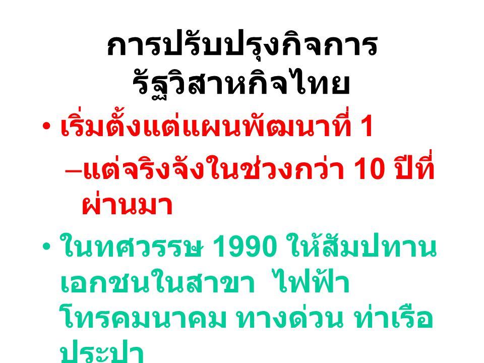 การปรับปรุงกิจการรัฐวิสาหกิจไทย