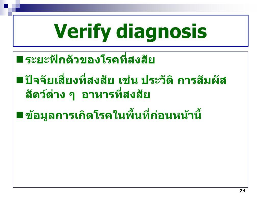 Verify diagnosis ระยะฟักตัวของโรคที่สงสัย