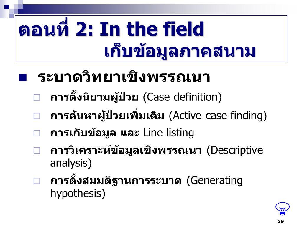 ตอนที่ 2: In the field เก็บข้อมูลภาคสนาม