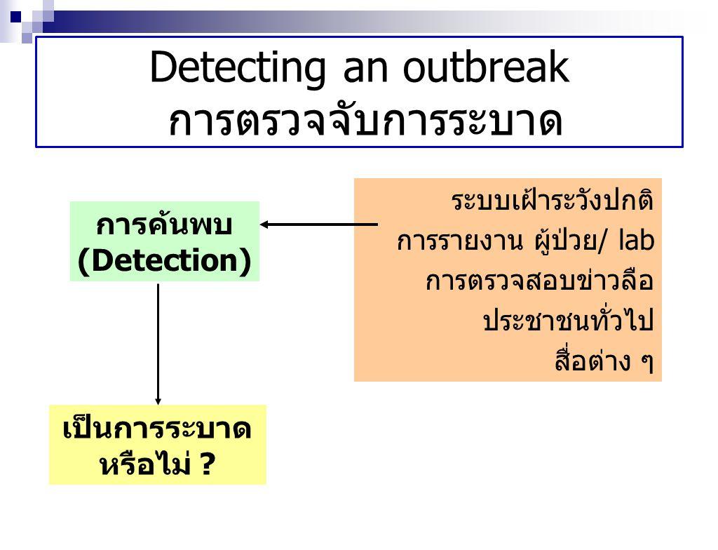 Detecting an outbreak การตรวจจับการระบาด