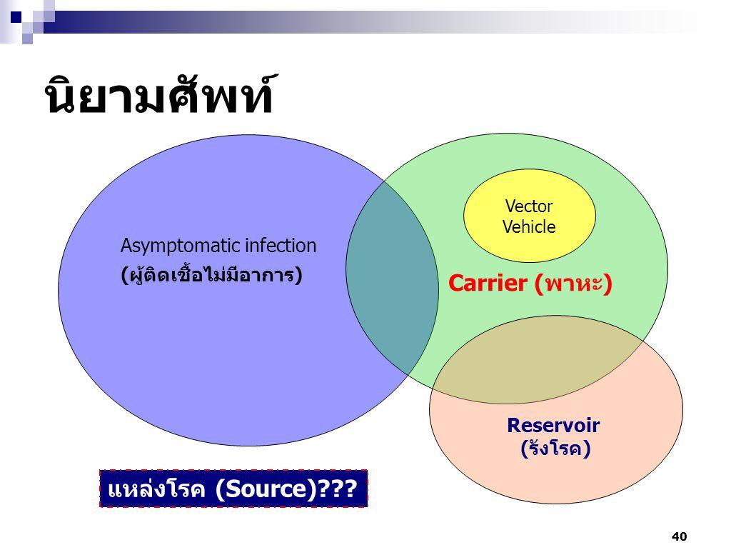 นิยามศัพท์ แหล่งโรค (Source) Carrier (พาหะ) Asymptomatic infection