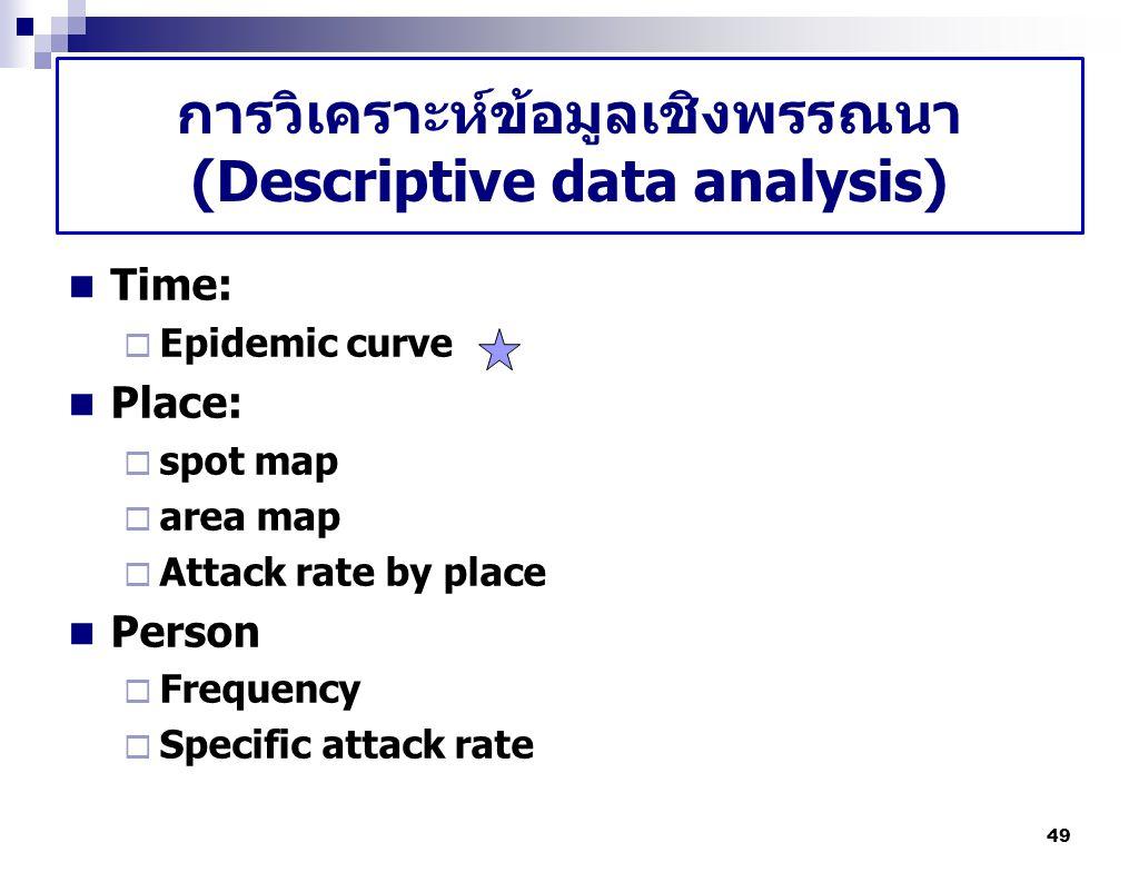 การวิเคราะห์ข้อมูลเชิงพรรณนา (Descriptive data analysis)