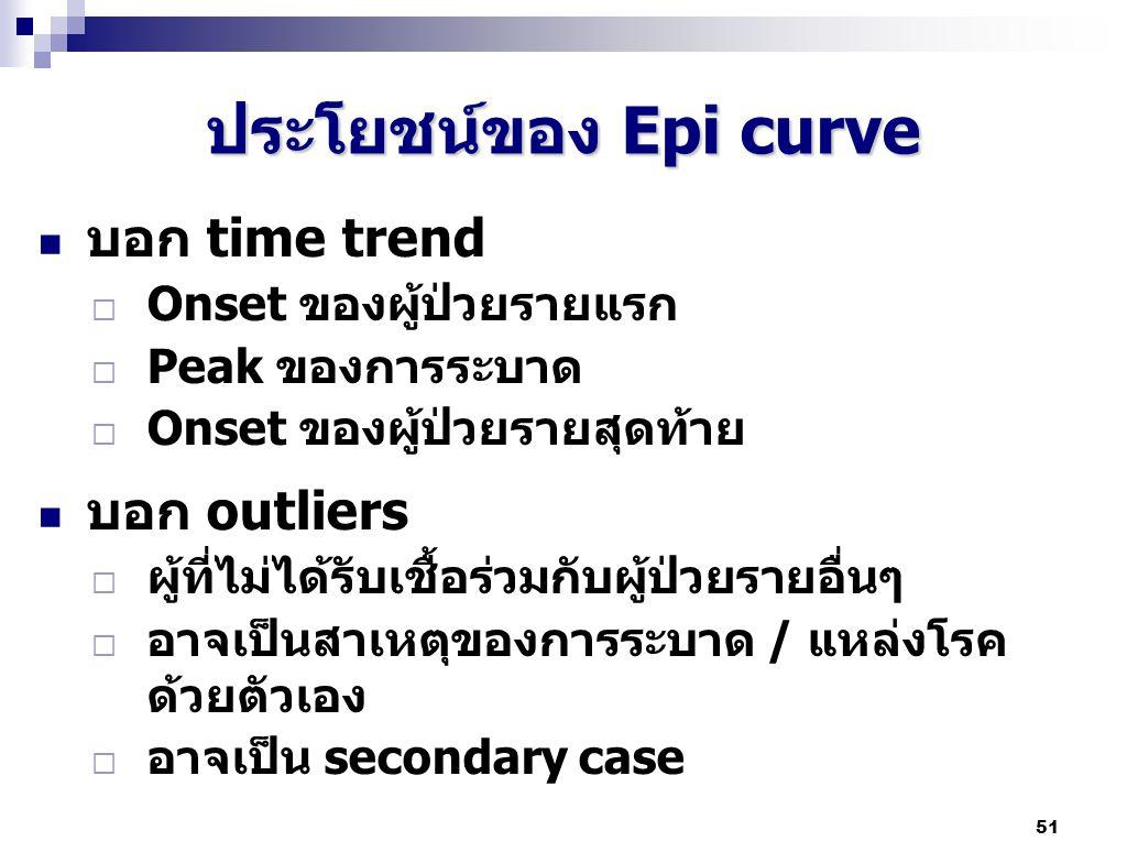 ประโยชน์ของ Epi curve บอก time trend บอก outliers