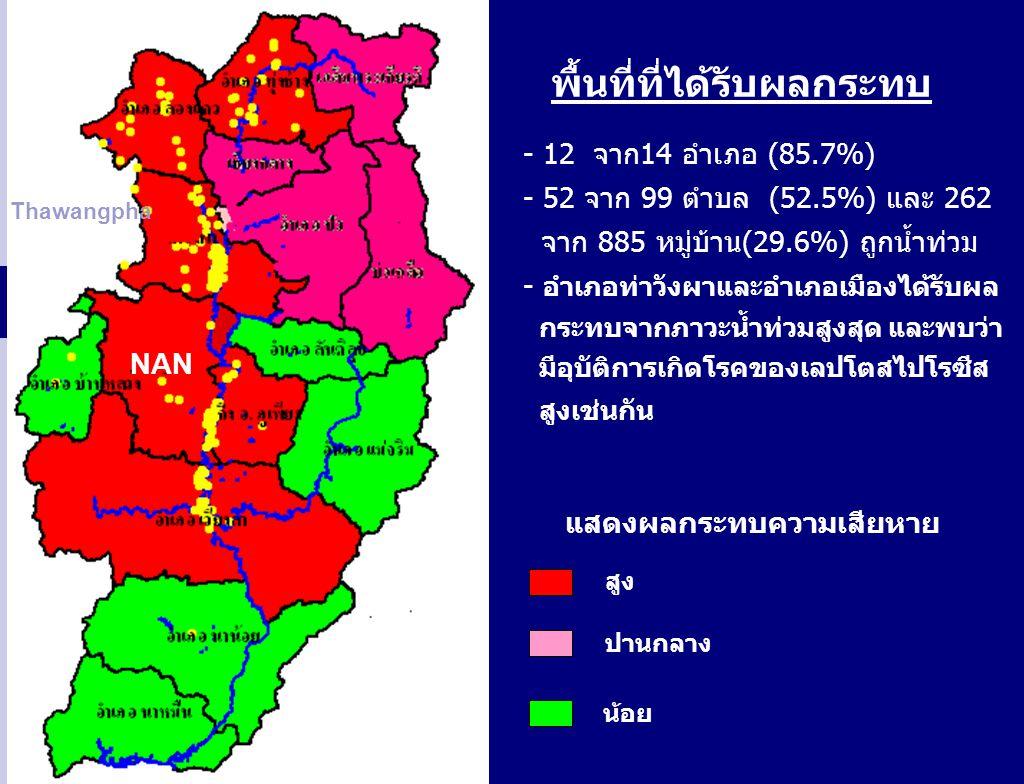 พื้นที่ที่ได้รับผลกระทบ - 12 จาก14 อำเภอ (85. 7%) - 52 จาก 99 ตำบล (52