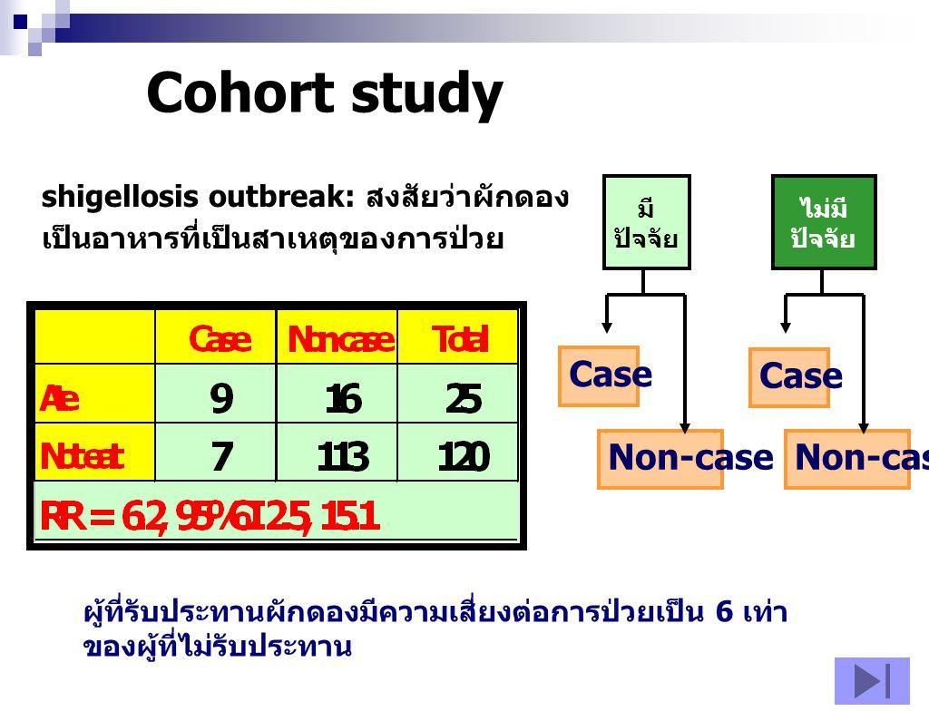Cohort study Case Case Non-case Non-case