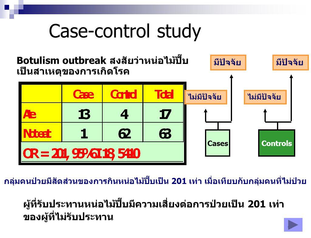 Case-control study Botulism outbreak สงสัยว่าหน่อไม้ปี๊บเป็นสาเหตุของการเกิดโรค. มีปัจจัย. มีปัจจัย.
