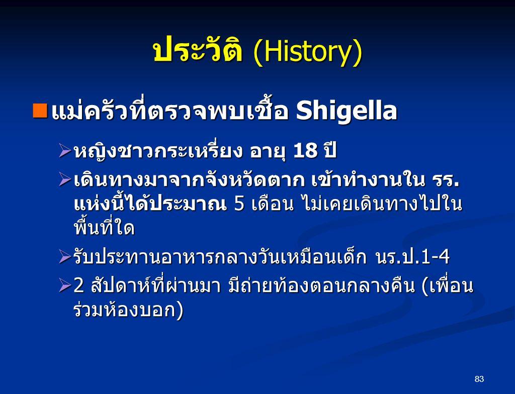ประวัติ (History) แม่ครัวที่ตรวจพบเชื้อ Shigella