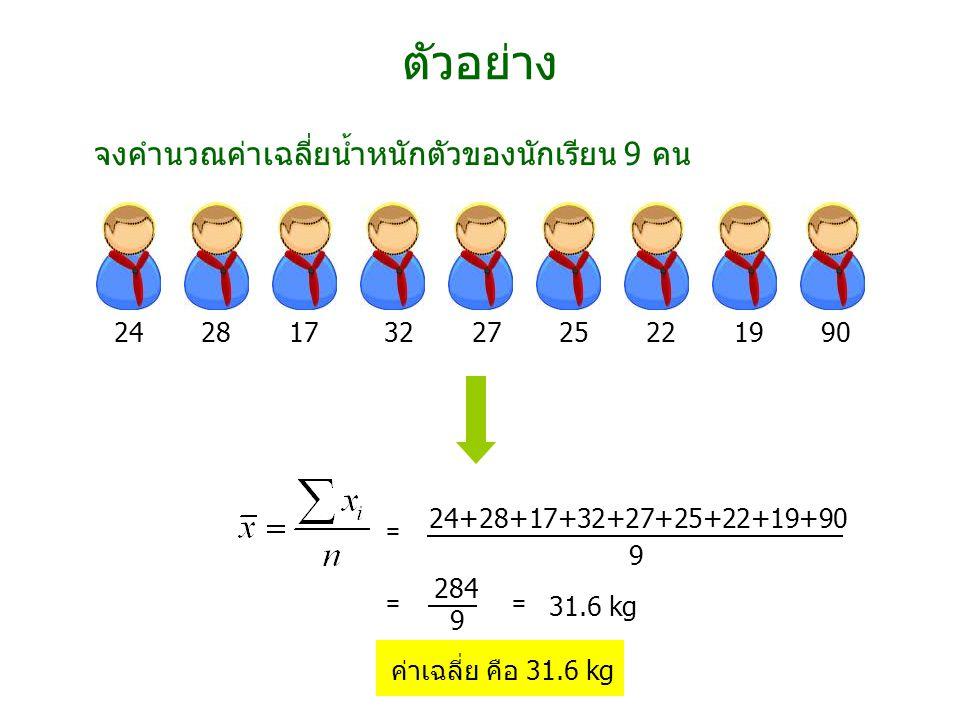 ตัวอย่าง จงคำนวณค่าเฉลี่ยน้ำหนักตัวของนักเรียน 9 คน