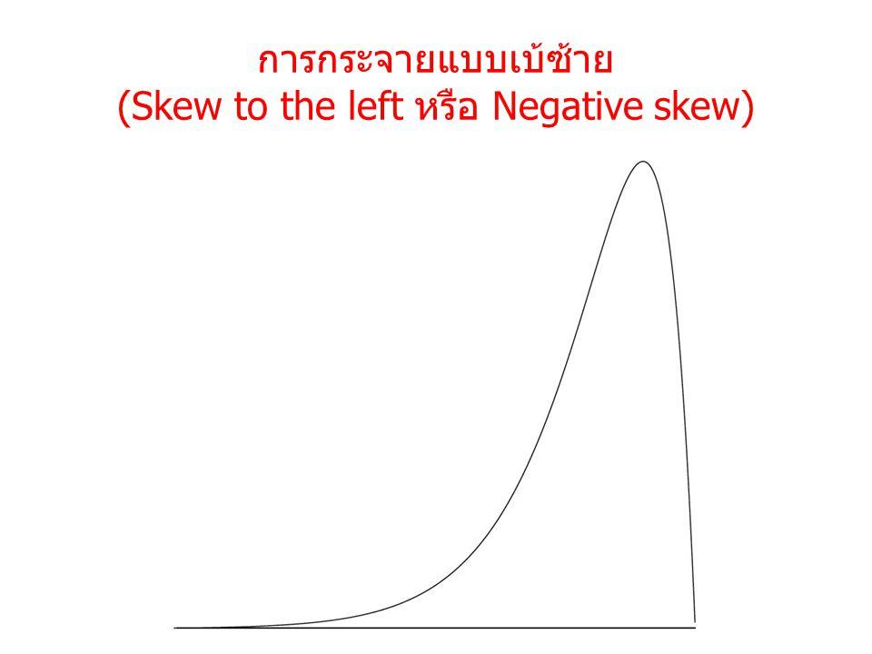 การกระจายแบบเบ้ซ้าย (Skew to the left หรือ Negative skew)