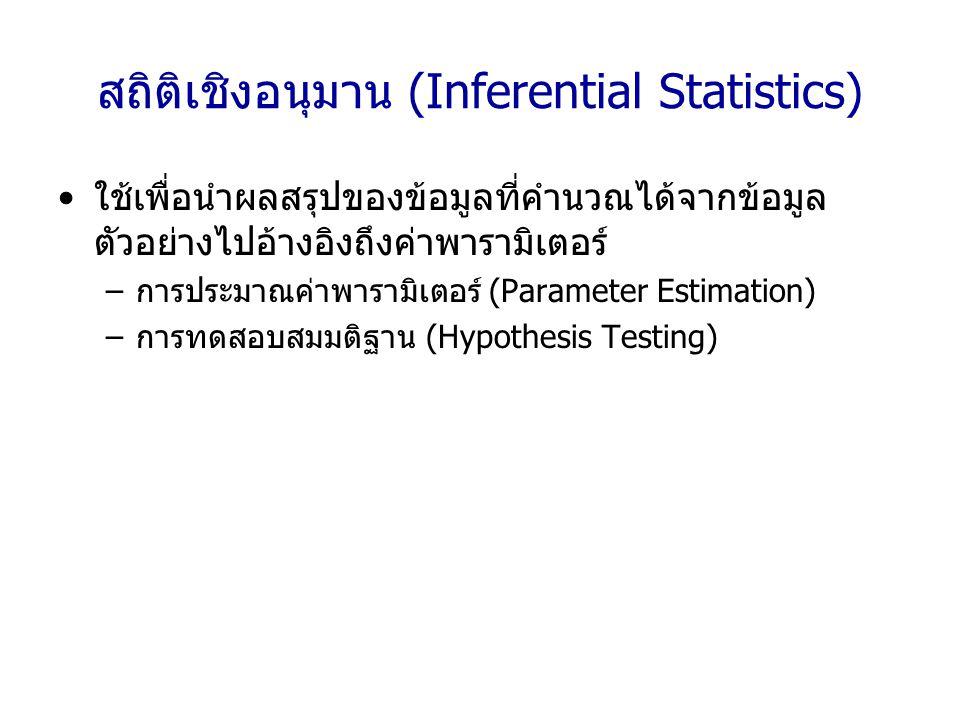 สถิติเชิงอนุมาน (Inferential Statistics)