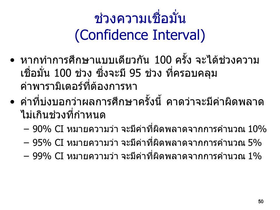 ช่วงความเชื่อมั่น (Confidence Interval)