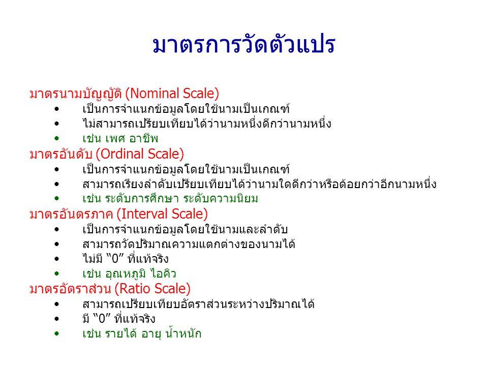มาตรการวัดตัวแปร มาตรนามบัญญัติ (Nominal Scale)
