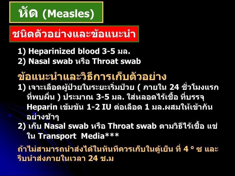 หัด (Measles) ชนิดตัวอย่างและข้อแนะนำ