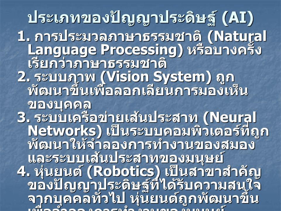 ประเภทของปัญญาประดิษฐ์ (AI)