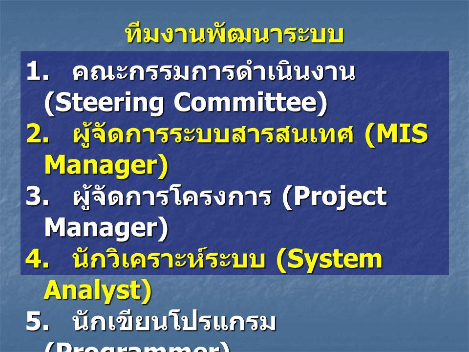 ทีมงานพัฒนาระบบ 1. คณะกรรมการดำเนินงาน (Steering Committee) 2. ผู้จัดการระบบสารสนเทศ (MIS Manager)