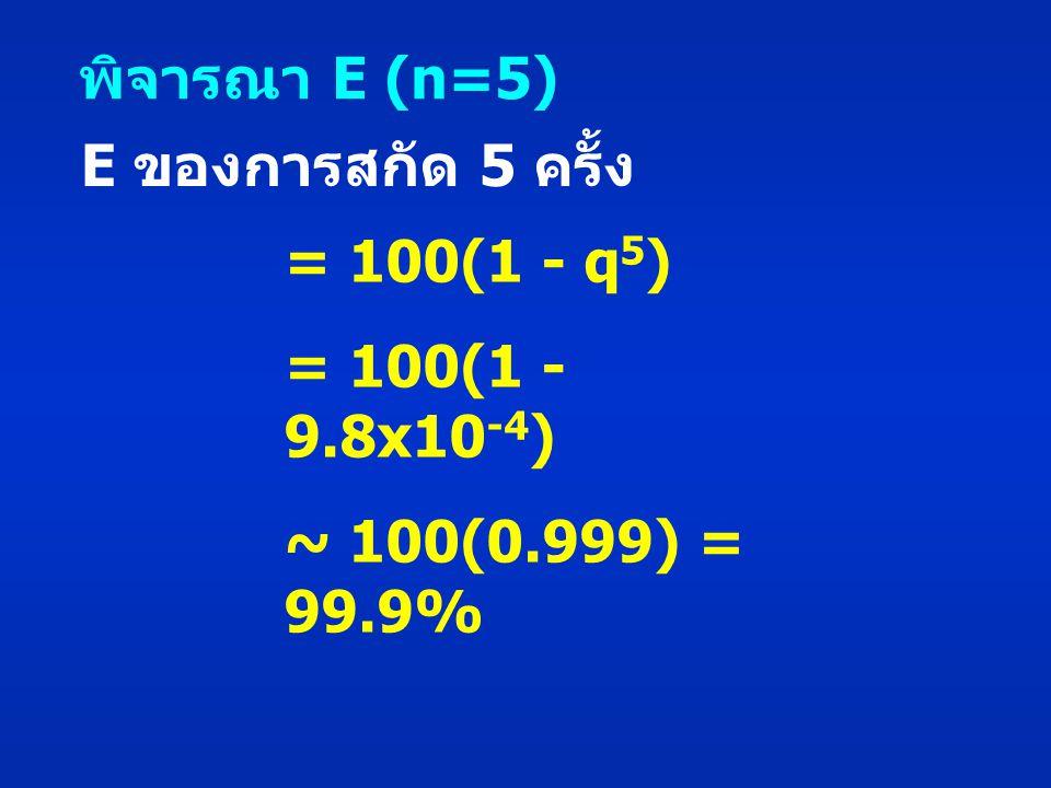พิจารณา E (n=5) E ของการสกัด 5 ครั้ง = 100(1 - q5) = 100(1 - 9.8x10-4) ~ 100(0.999) = 99.9%
