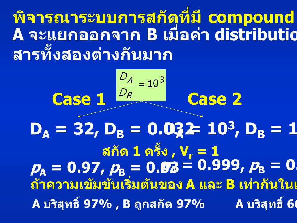 พิจารณาระบบการสกัดที่มี compound A และ B