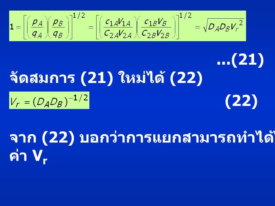 ...(21) จัดสมการ (21) ใหม่ได้ (22) (22) จาก (22) บอกว่าการแยกสามารถทำได้โดยการปรับ ค่า Vr