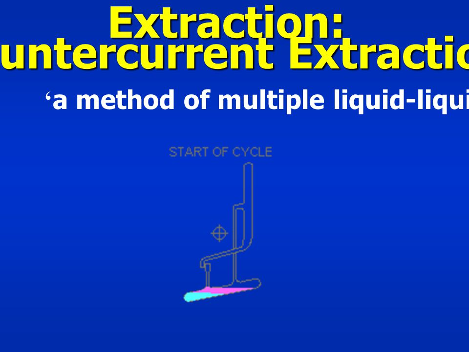 Countercurrent Extraction