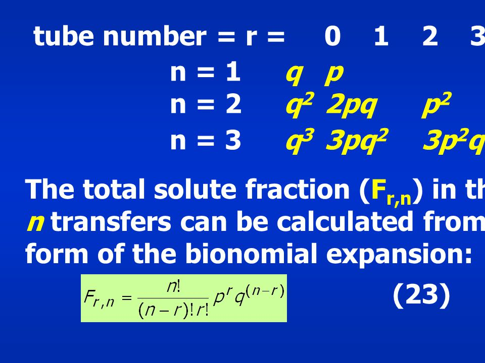 tube number = r = 0 1 2 3 n = 1 q p. n = 2 q2 2pq p2. n = 3 q3 3pq2 3p2q p3. The total solute fraction (Fr,n) in the rth tube after.