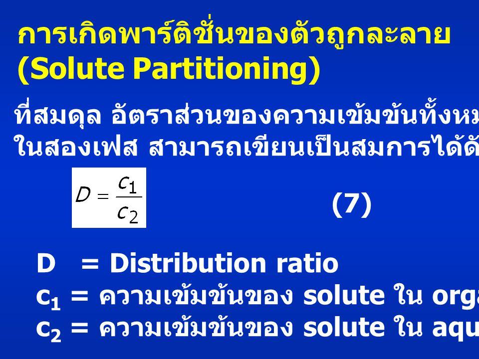 การเกิดพาร์ติชั่นของตัวถูกละลาย (Solute Partitioning)