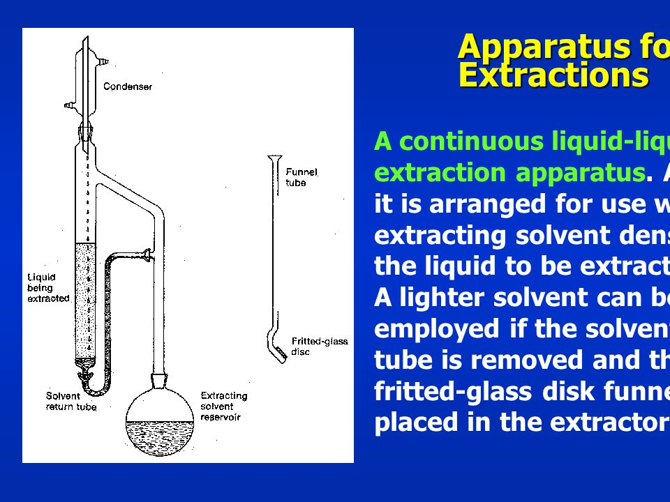 Apparatus for Extractions A continuous liquid-liquid