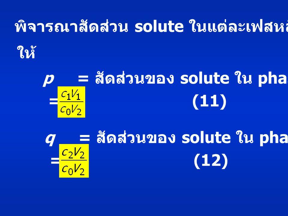 พิจารณาสัดส่วน solute ในแต่ละเฟสหลังสมดุล