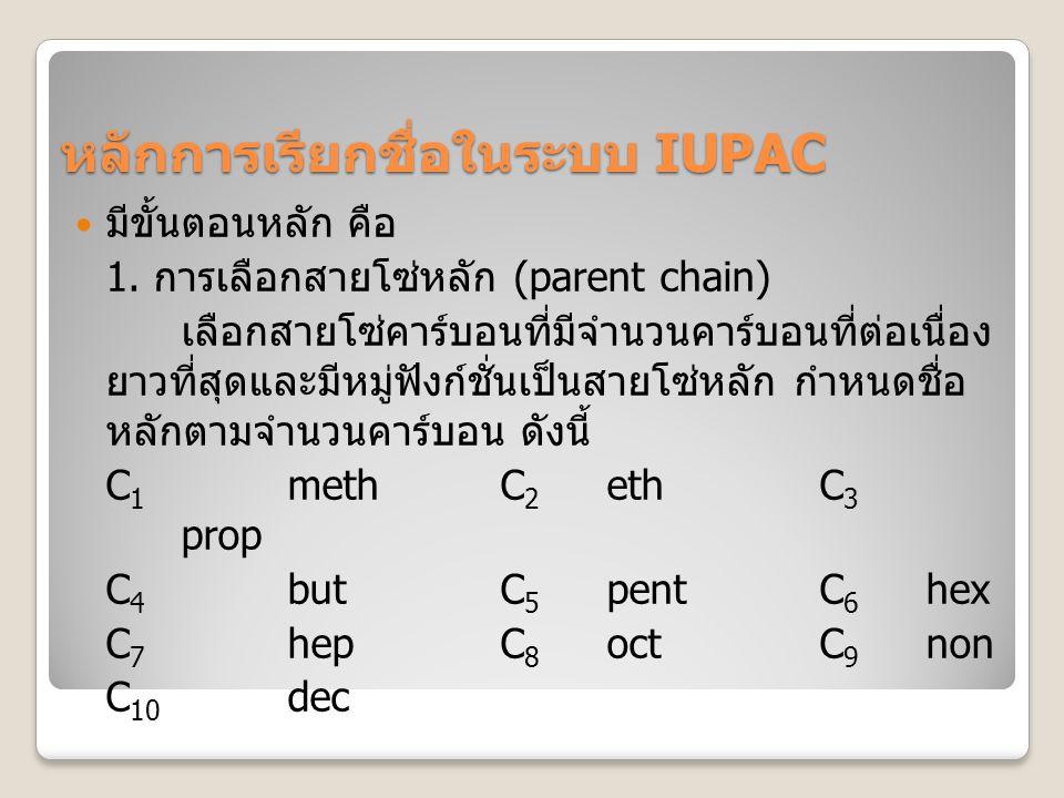 หลักการเรียกชื่อในระบบ IUPAC