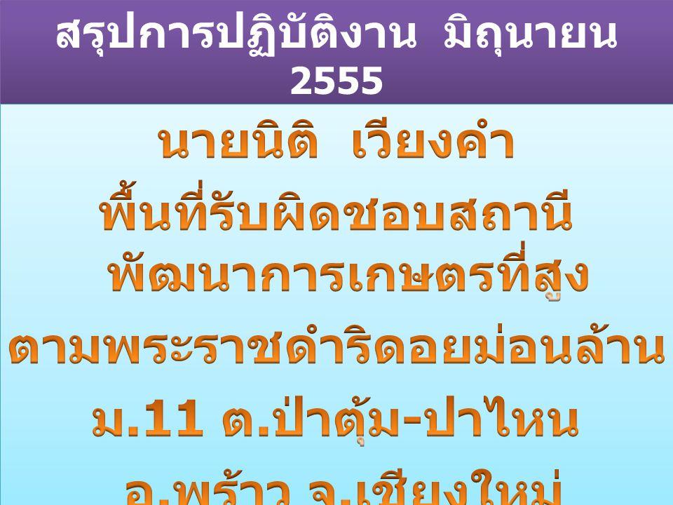 สรุปการปฏิบัติงาน มิถุนายน 2555