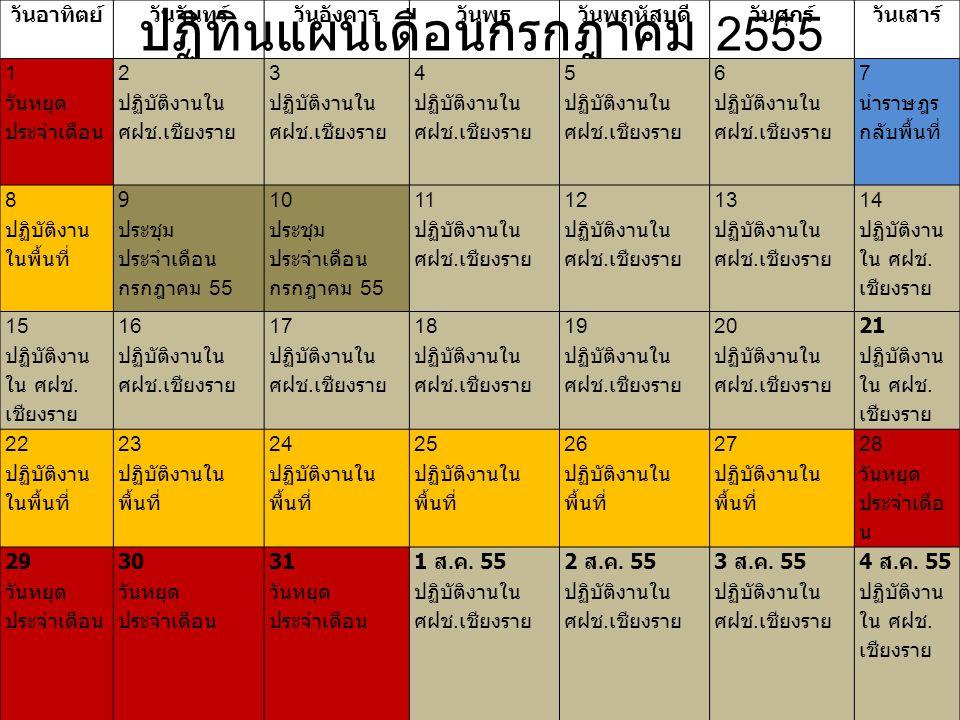 ปฏิทินแผนเดือนกรกฎาคม 2555