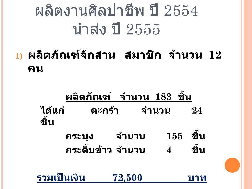 ผลิตงานศิลปาชีพ ปี 2554 นำส่ง ปี 2555