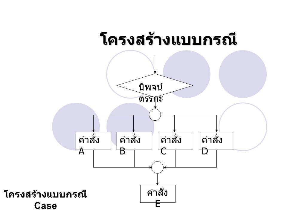 โครงสร้างแบบกรณี นิพจน์ตรรกะ คำสั่ง A คำสั่ง B คำสั่ง C คำสั่ง D