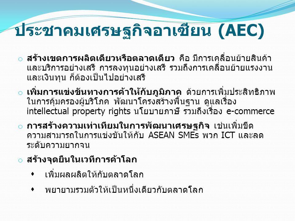 ประชาคมเศรษฐกิจอาเซียน (AEC)