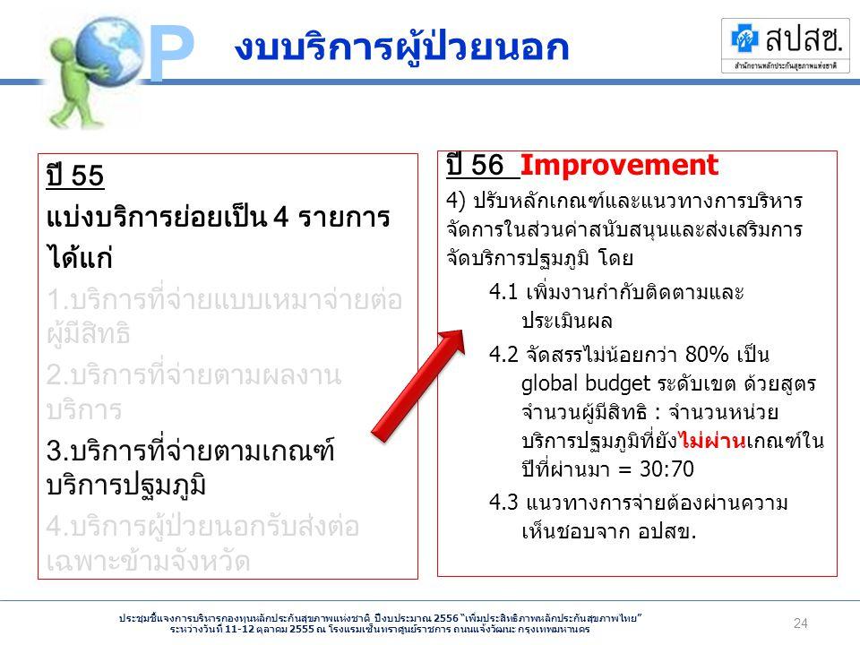P งบบริการผู้ป่วยนอก ปี 55 ปี 56 Improvement