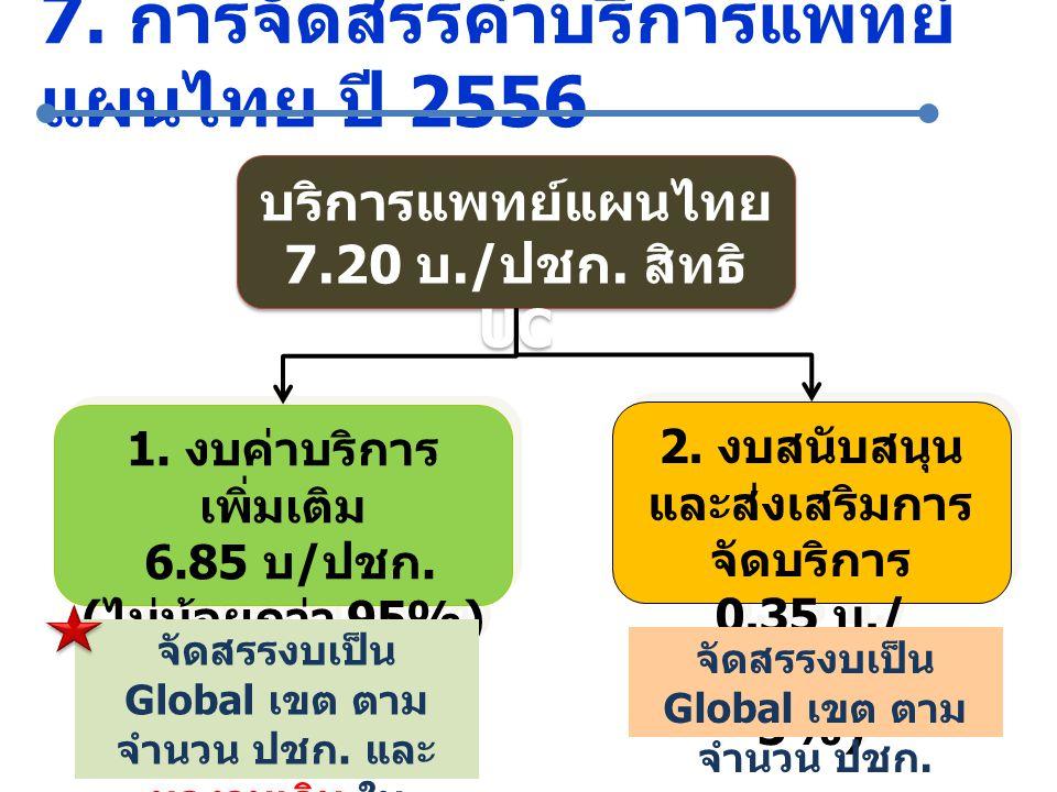 7. การจัดสรรค่าบริการแพทย์แผนไทย ปี 2556