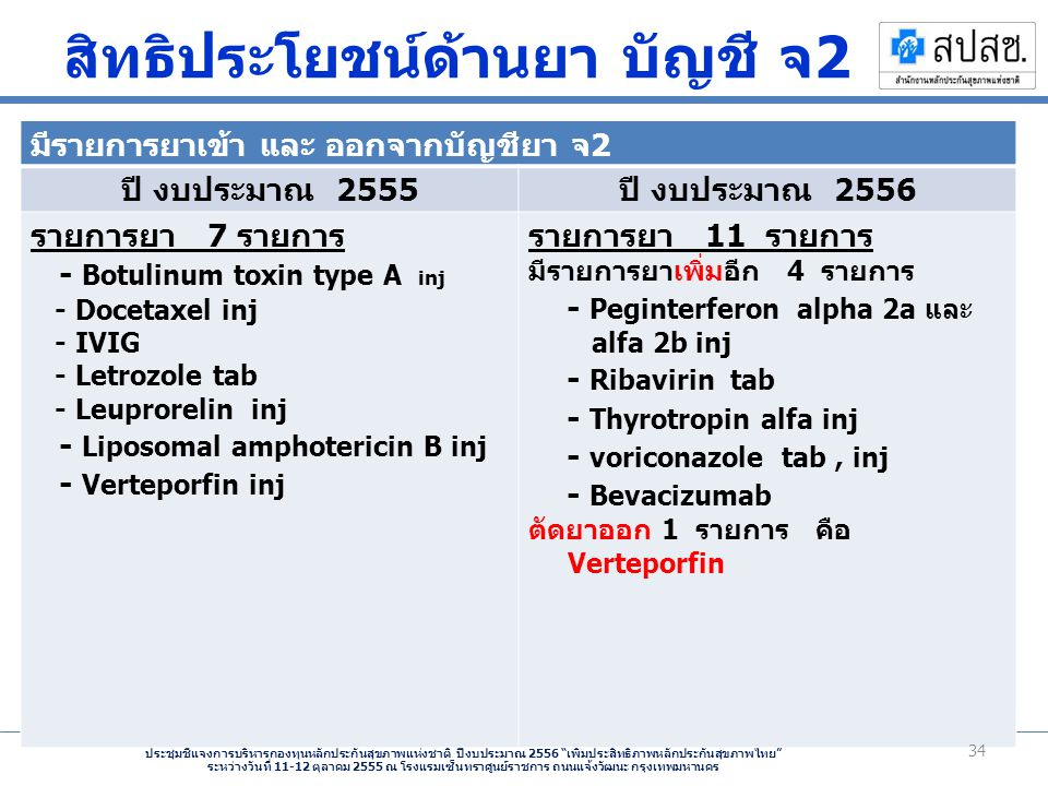 สิทธิประโยชน์ด้านยา บัญชี จ2