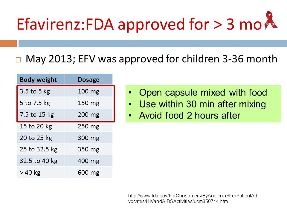 Efavirenz:FDA approved for > 3 mo