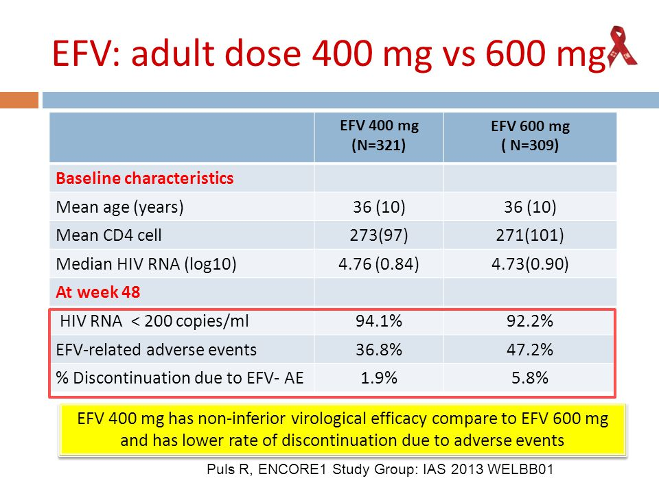 EFV: adult dose 400 mg vs 600 mg Baseline characteristics