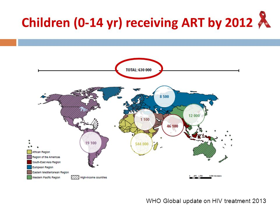 Children (0-14 yr) receiving ART by 2012