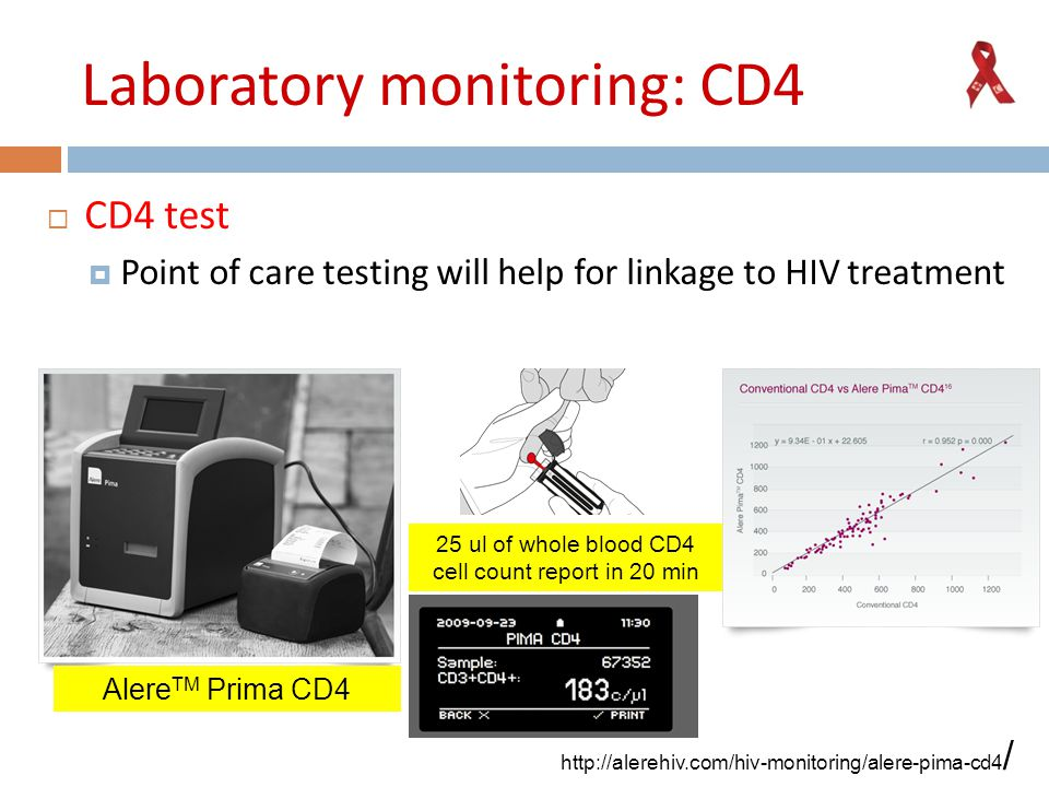 Laboratory monitoring: CD4