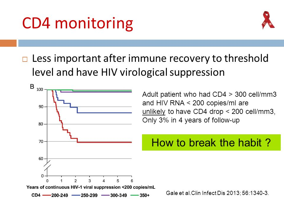 CD4 monitoring Less important after immune recovery to threshold level and have HIV virological suppression.