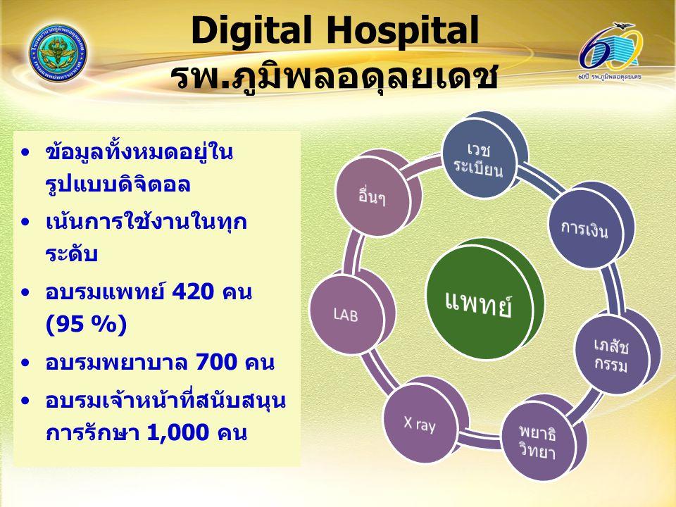Digital Hospital รพ.ภูมิพลอดุลยเดช