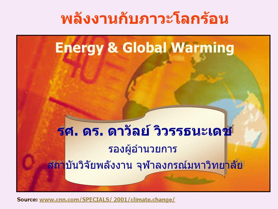 พลังงานกับภาวะโลกร้อน