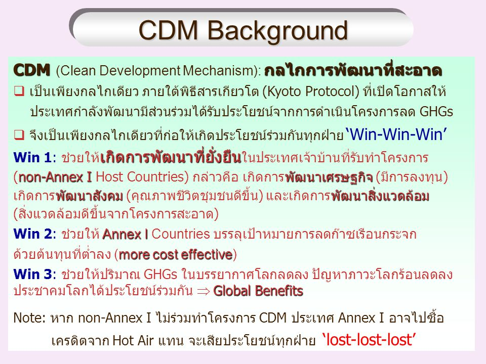 CDM Background CDM Background