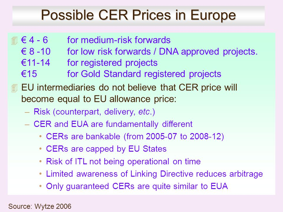 Possible CER Prices in Europe