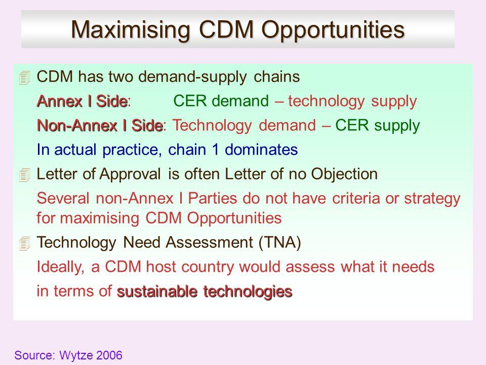 Maximising CDM Opportunities
